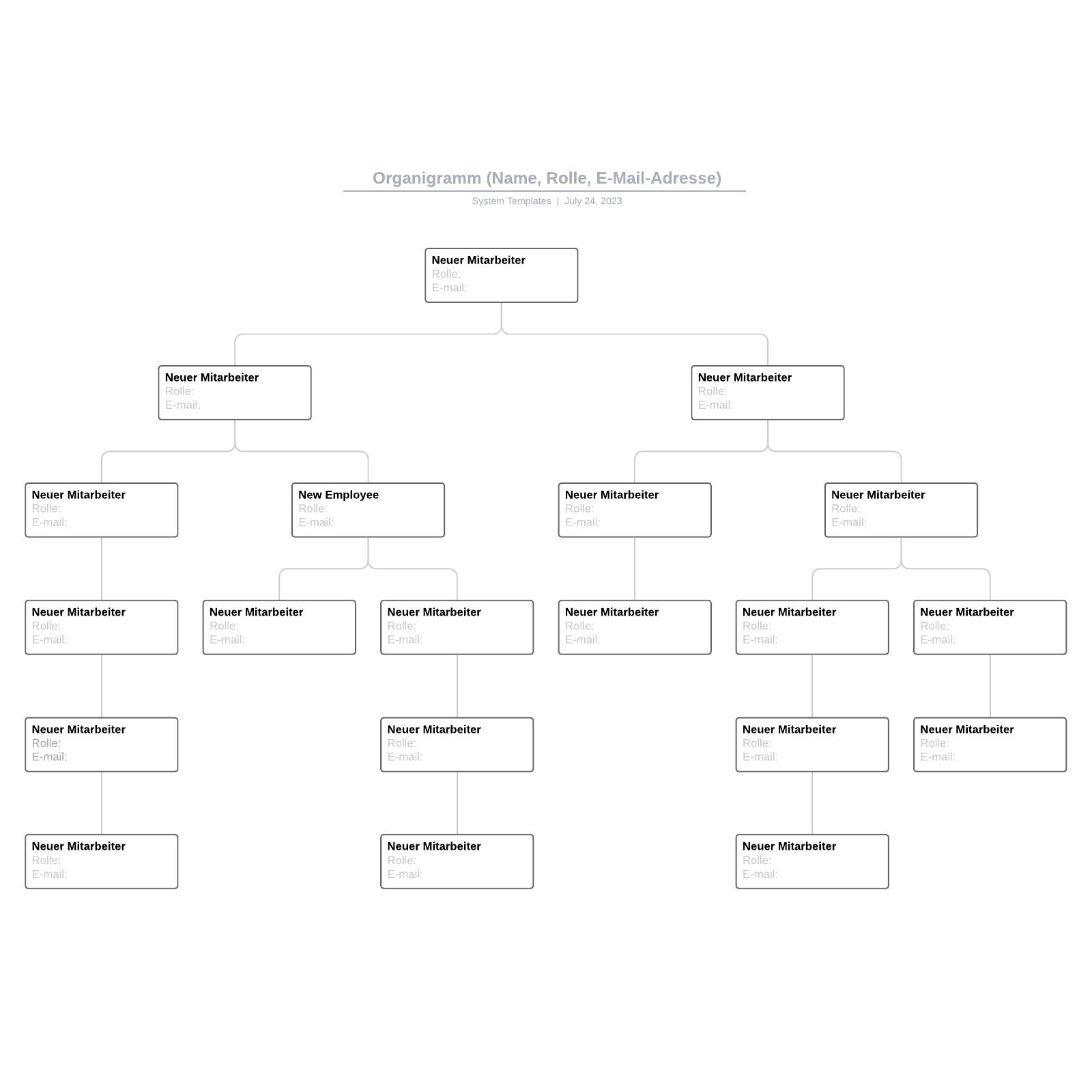 Organigramm Vorlage (Name, Rolle, E-Mail-Adresse)