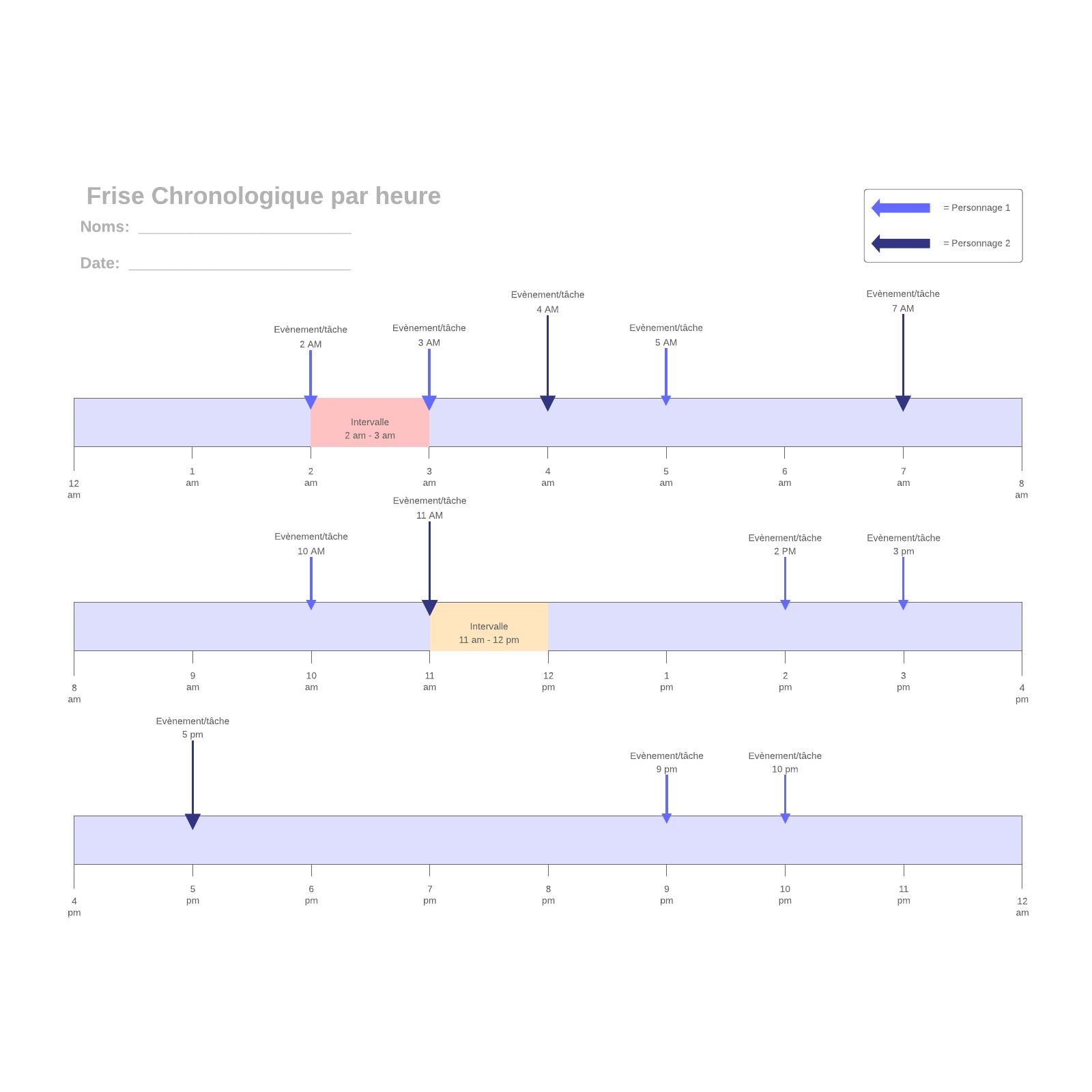 exemple de frise chronologique par heure vierge
