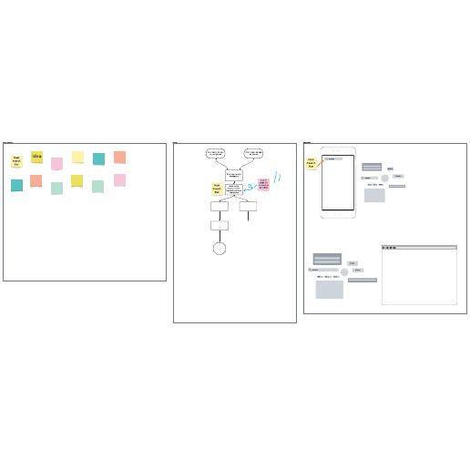 Product design meeting agenda template