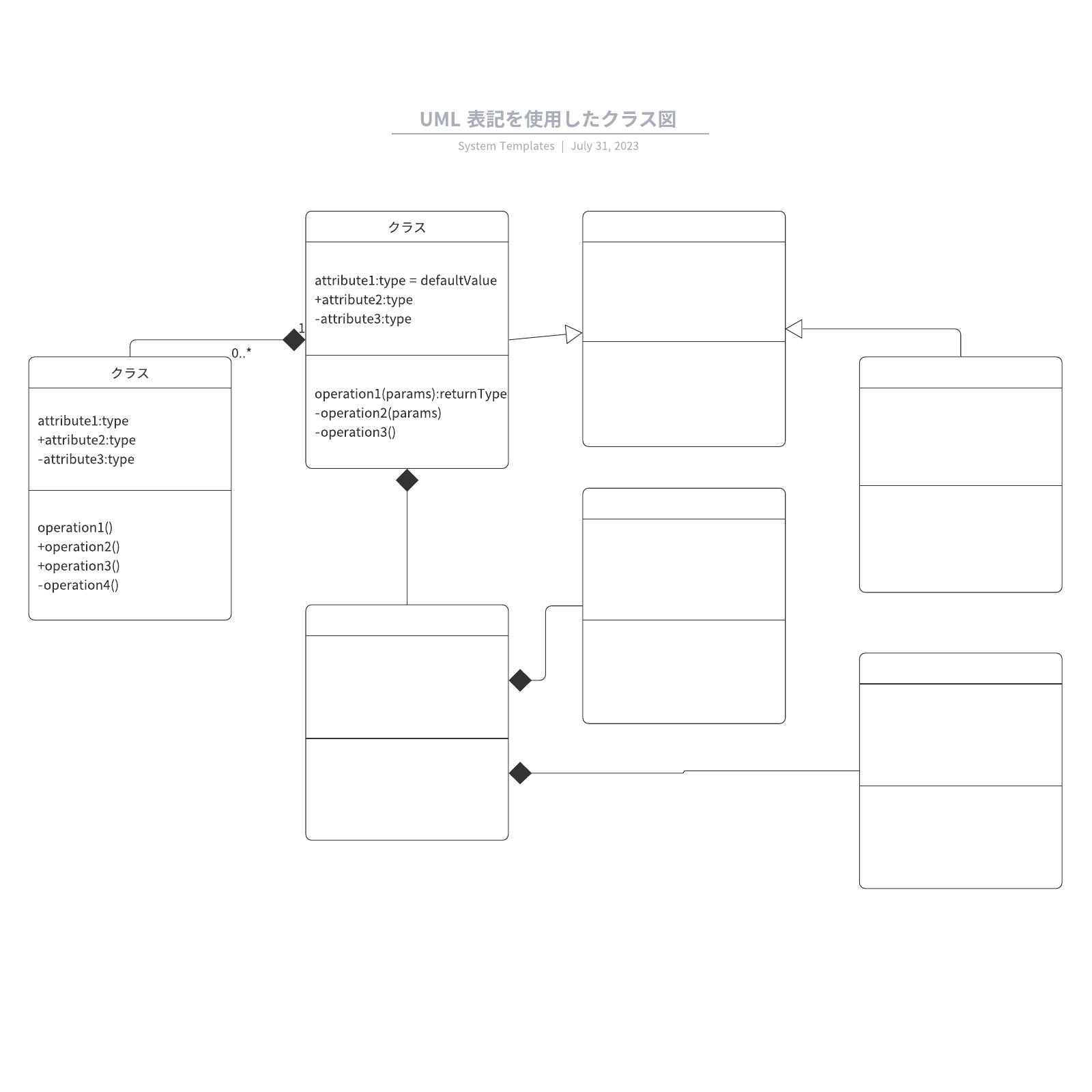 クラス図テンプレート