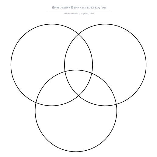 Диаграмма Венна из трех кругов