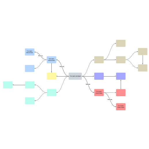 Plantilla de mapa conceptual
