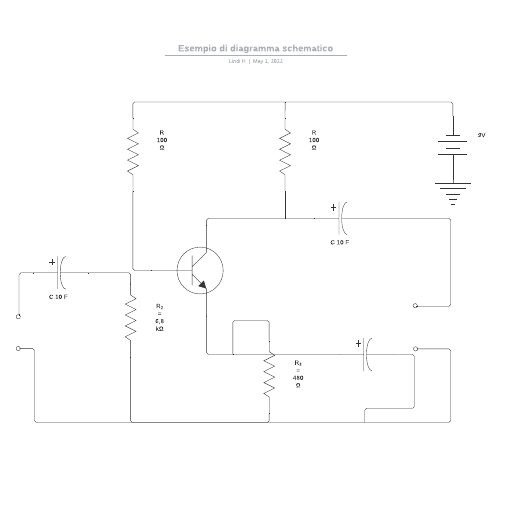 Esempio di diagramma schematico