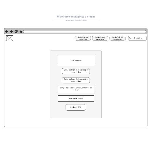 Wireframe de páginas de login