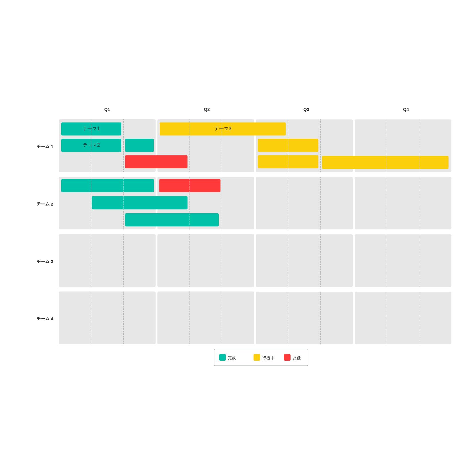 製品ロードマップテンプレート