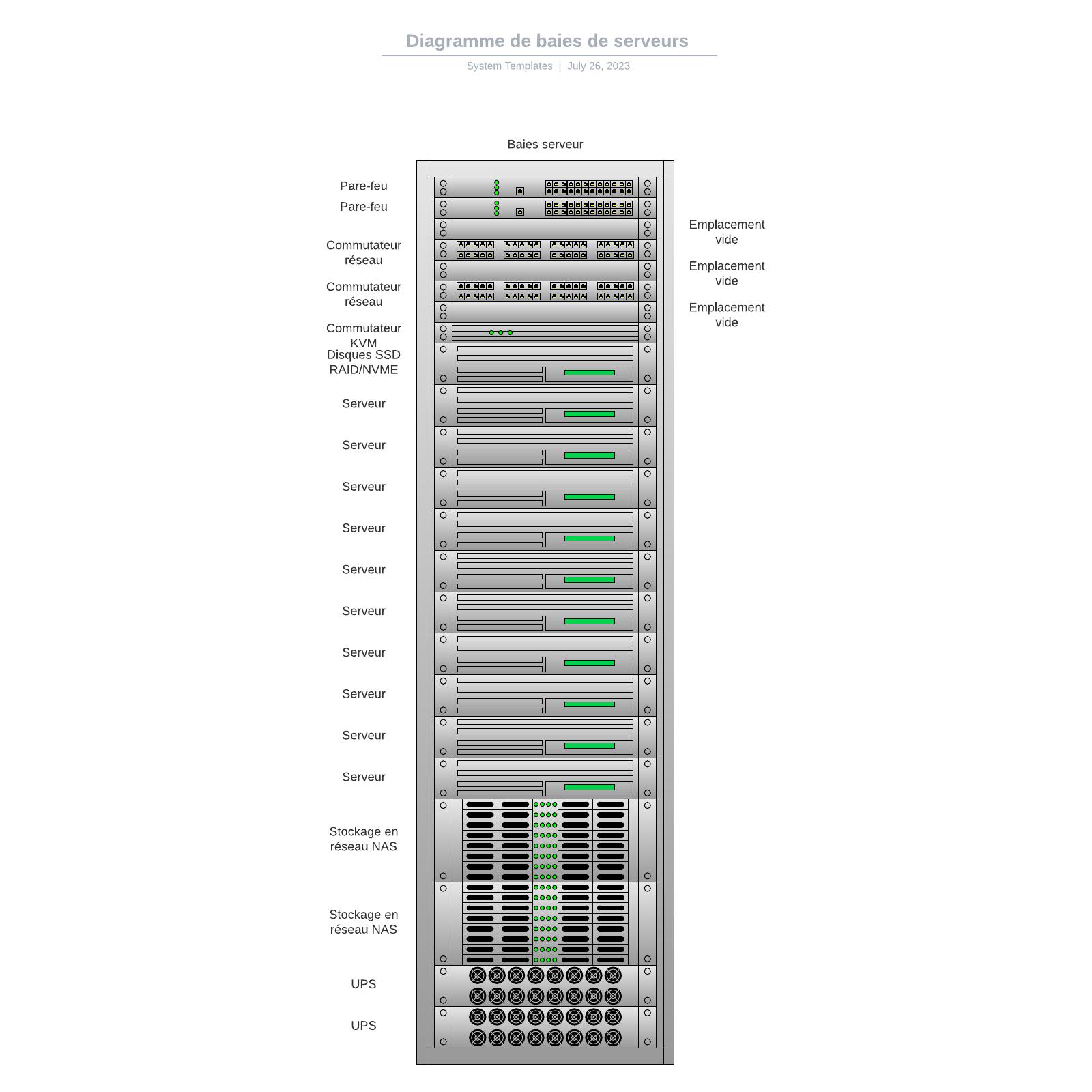exemple de diagramme de baies de serveurs
