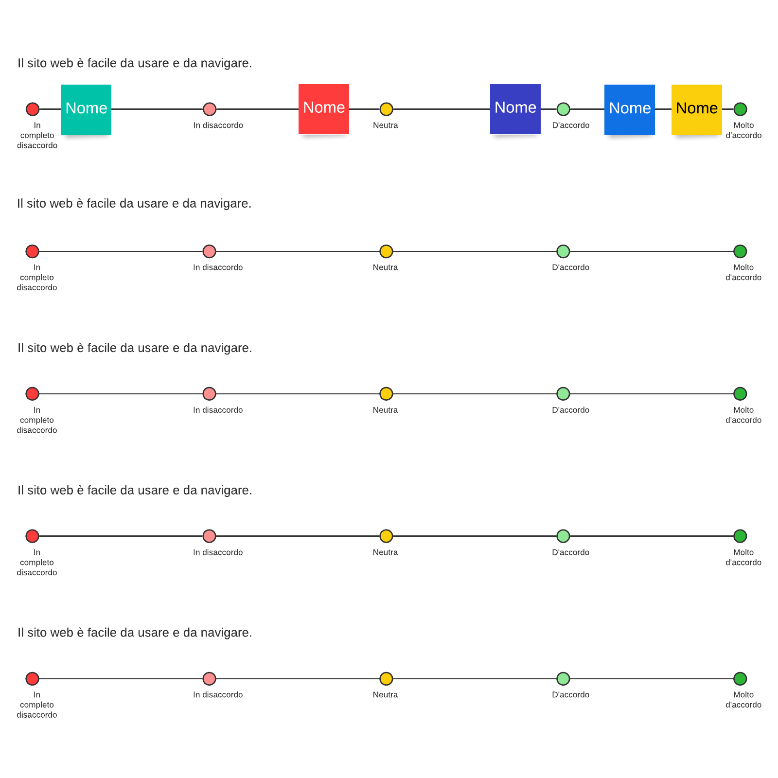 modello scala likert