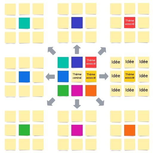 Modèle de diagramme en lotus