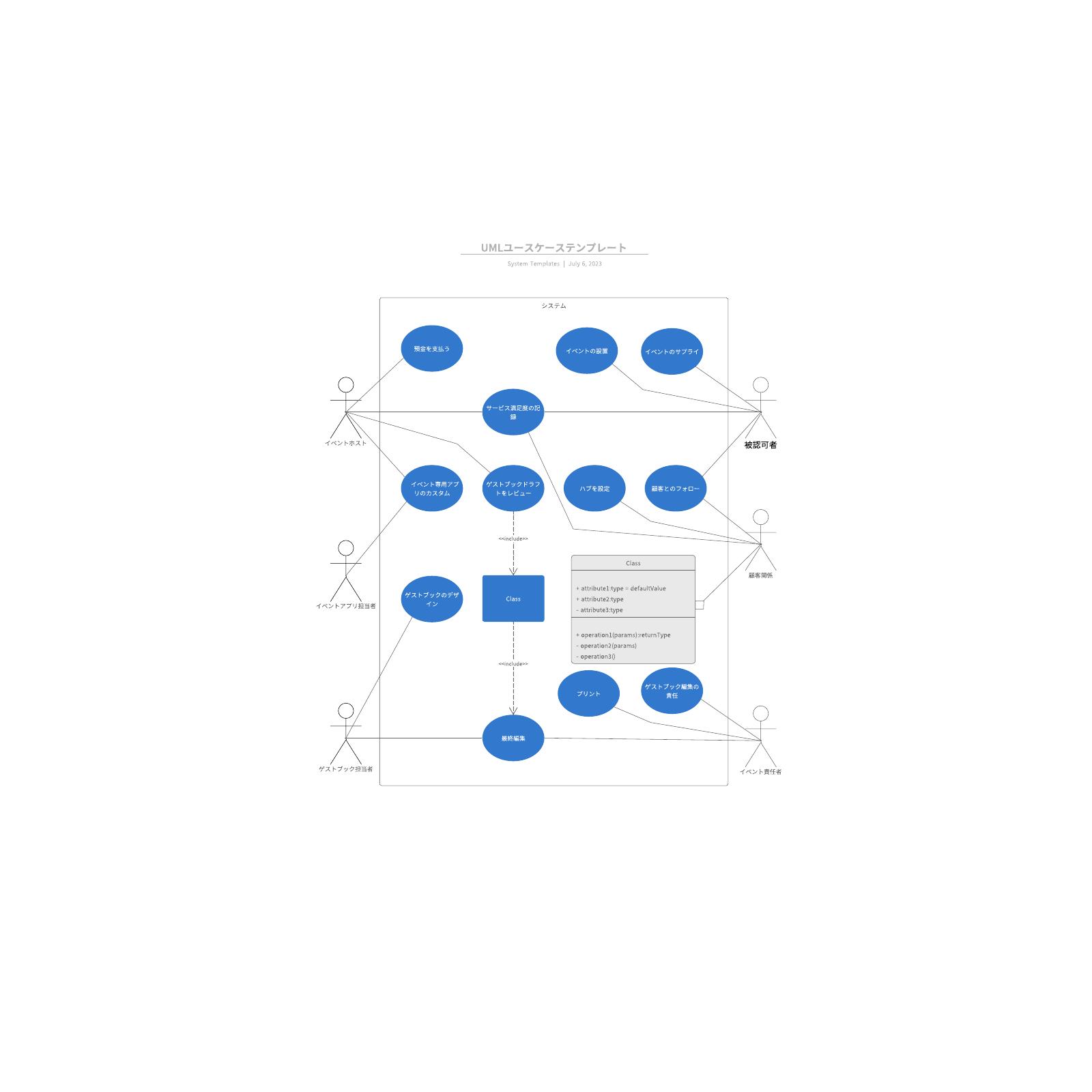 テンプレートで分かるユースケース図
