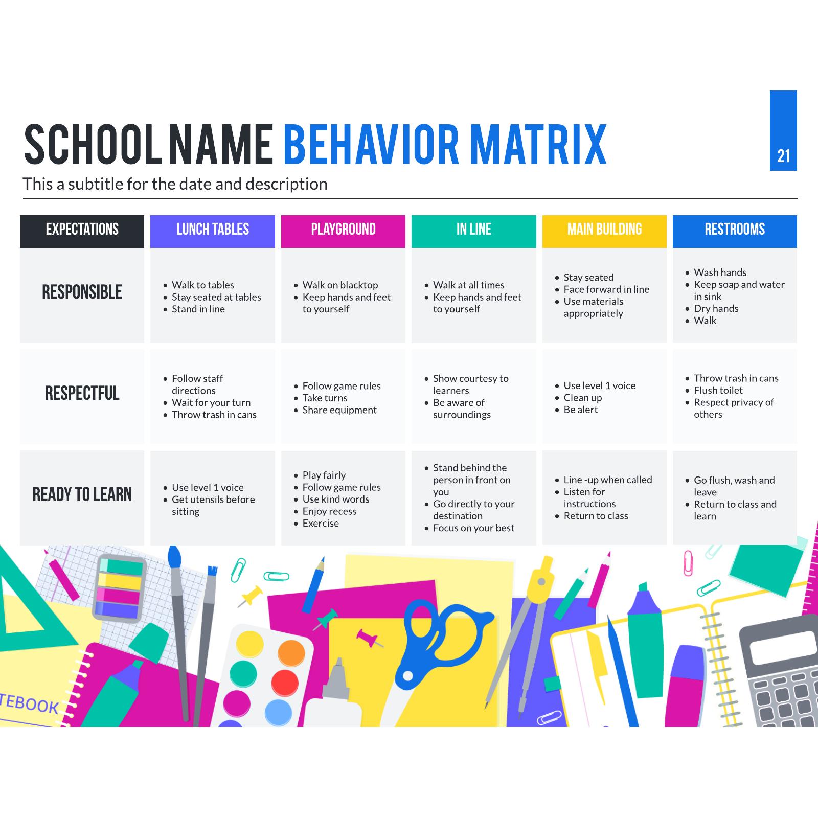 2021 Behavior Matrix