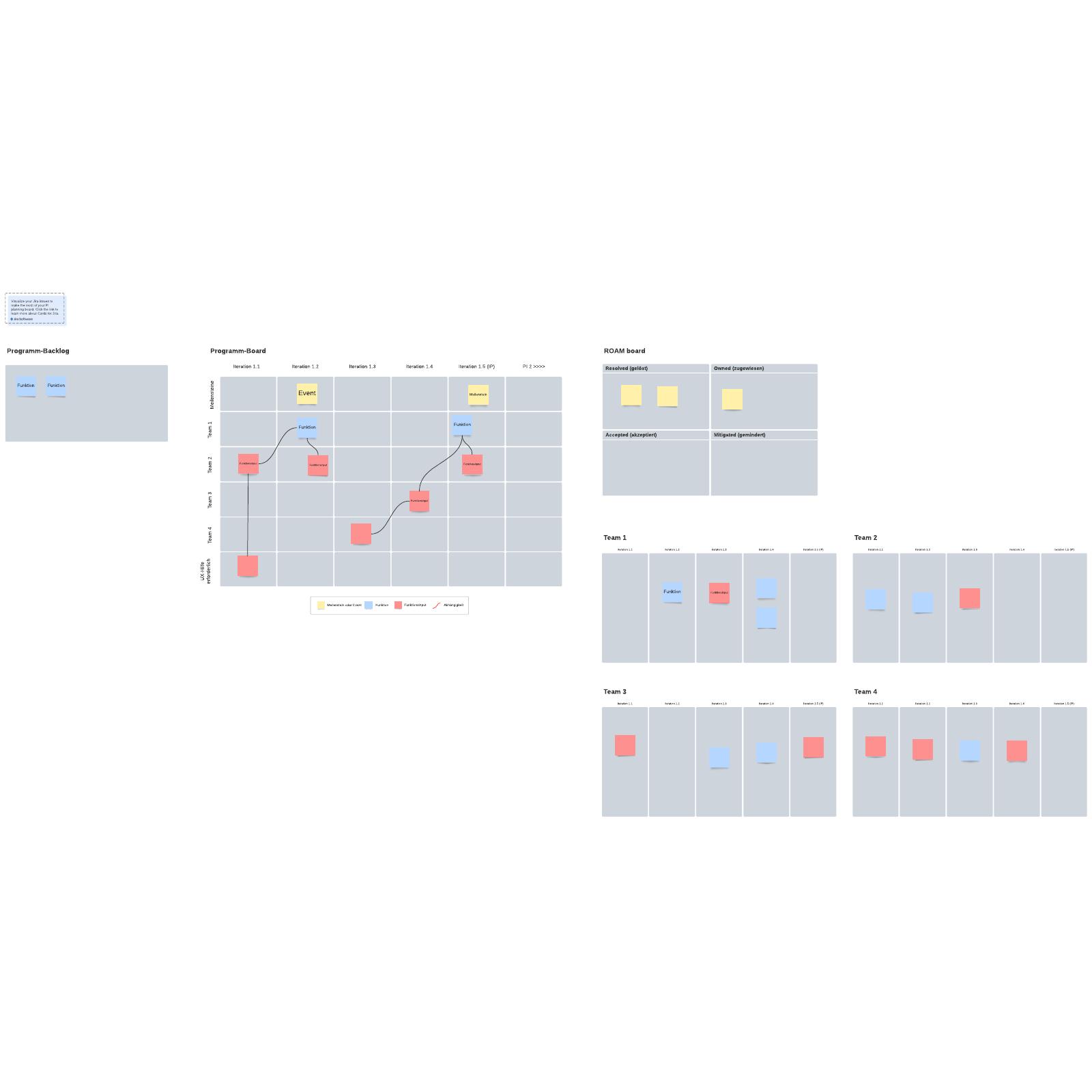 PI-Planning-Vorlage