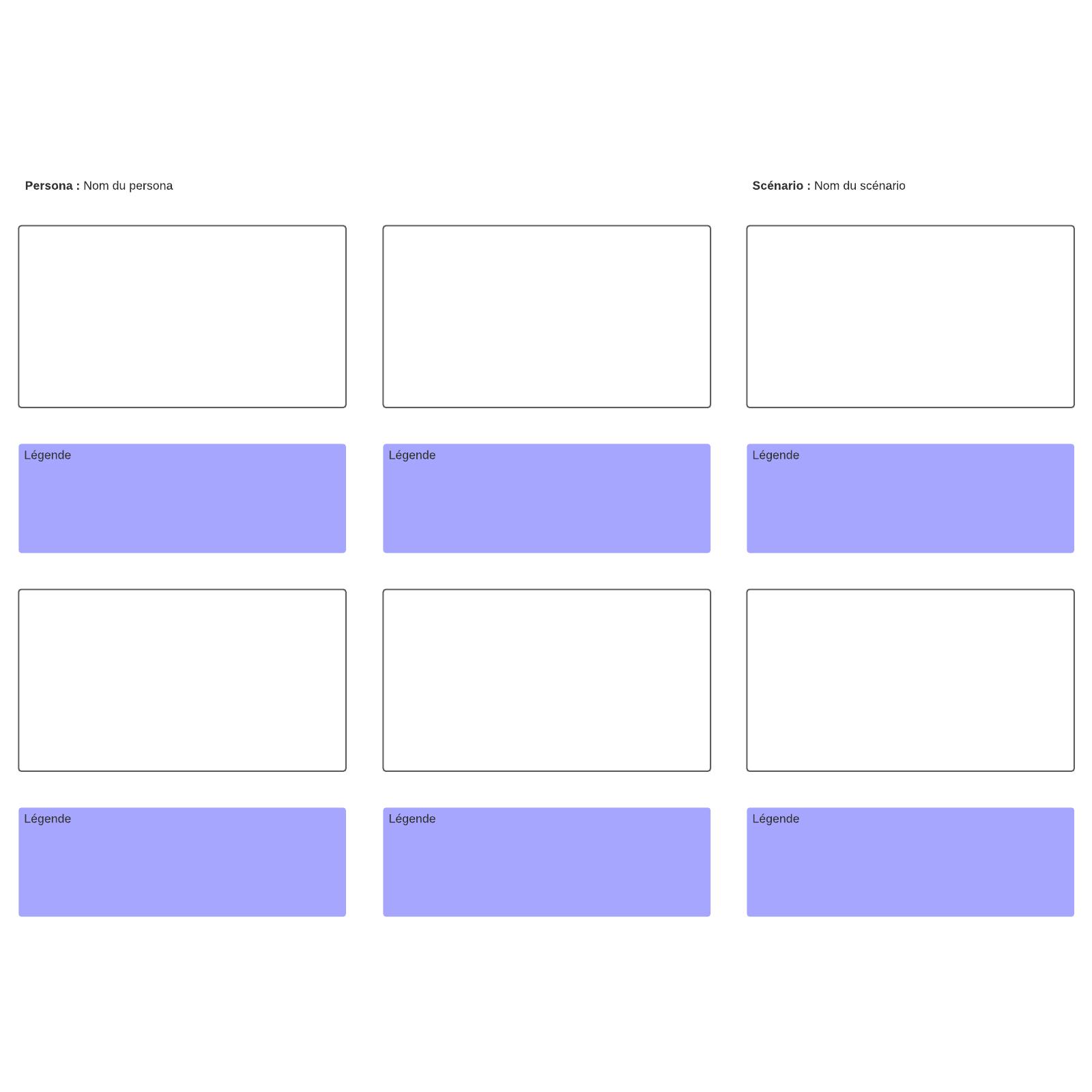Modèle de storyboard
