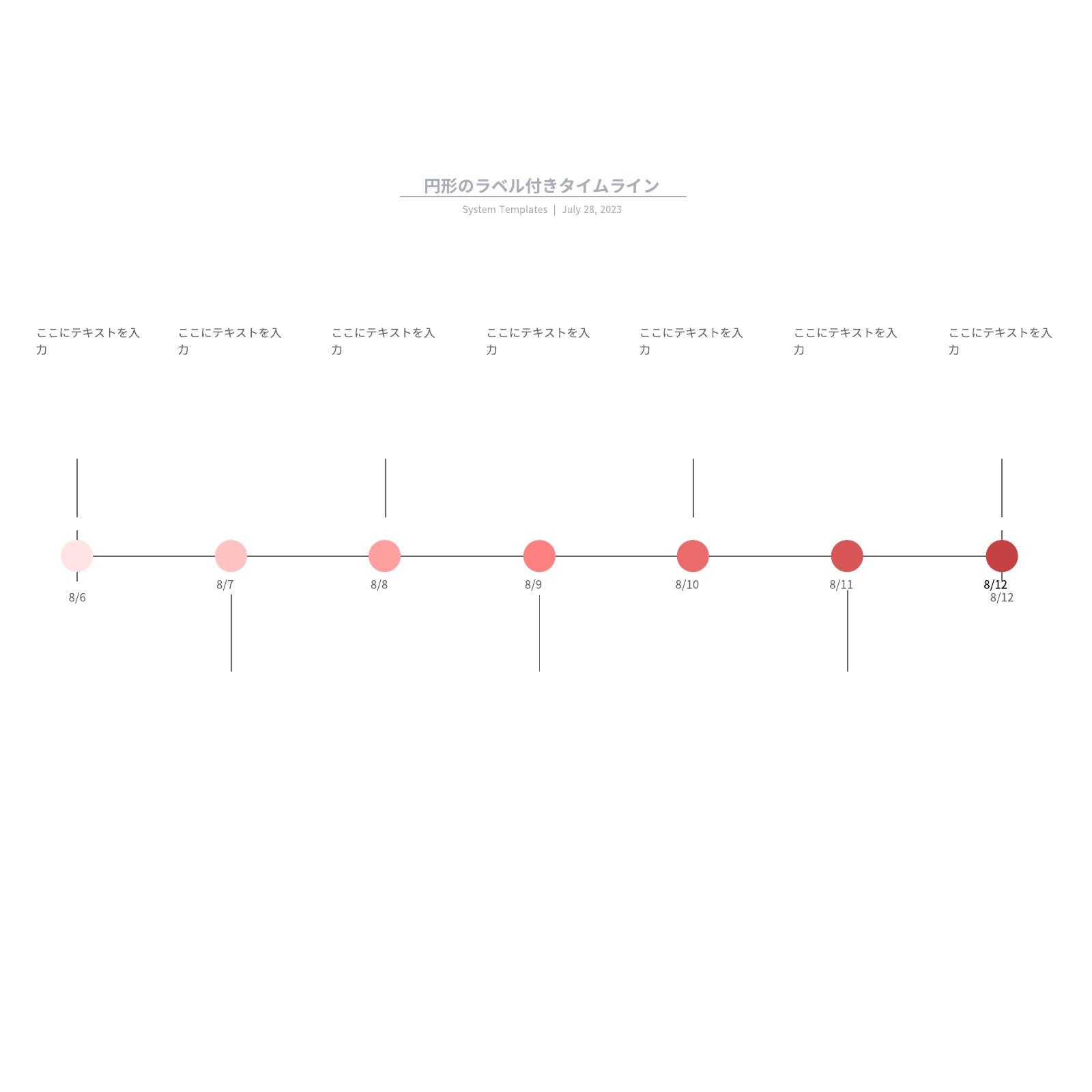 タイムライン作成に使えるテンプレート