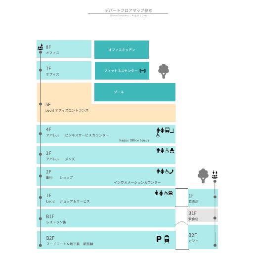 間取り図・フロアプランテンプレート(デパート)