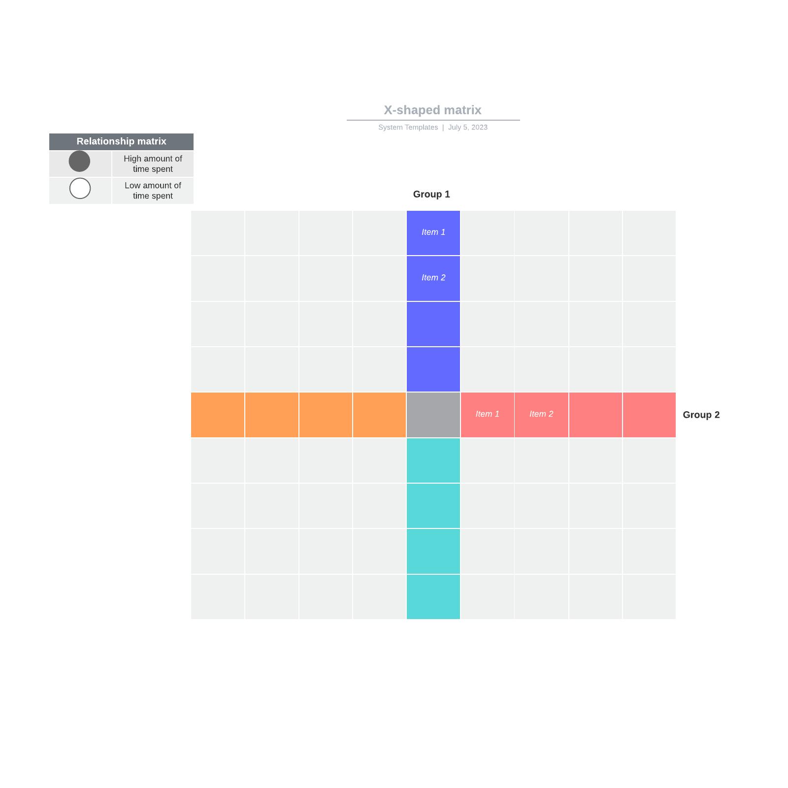 X-shaped matrix