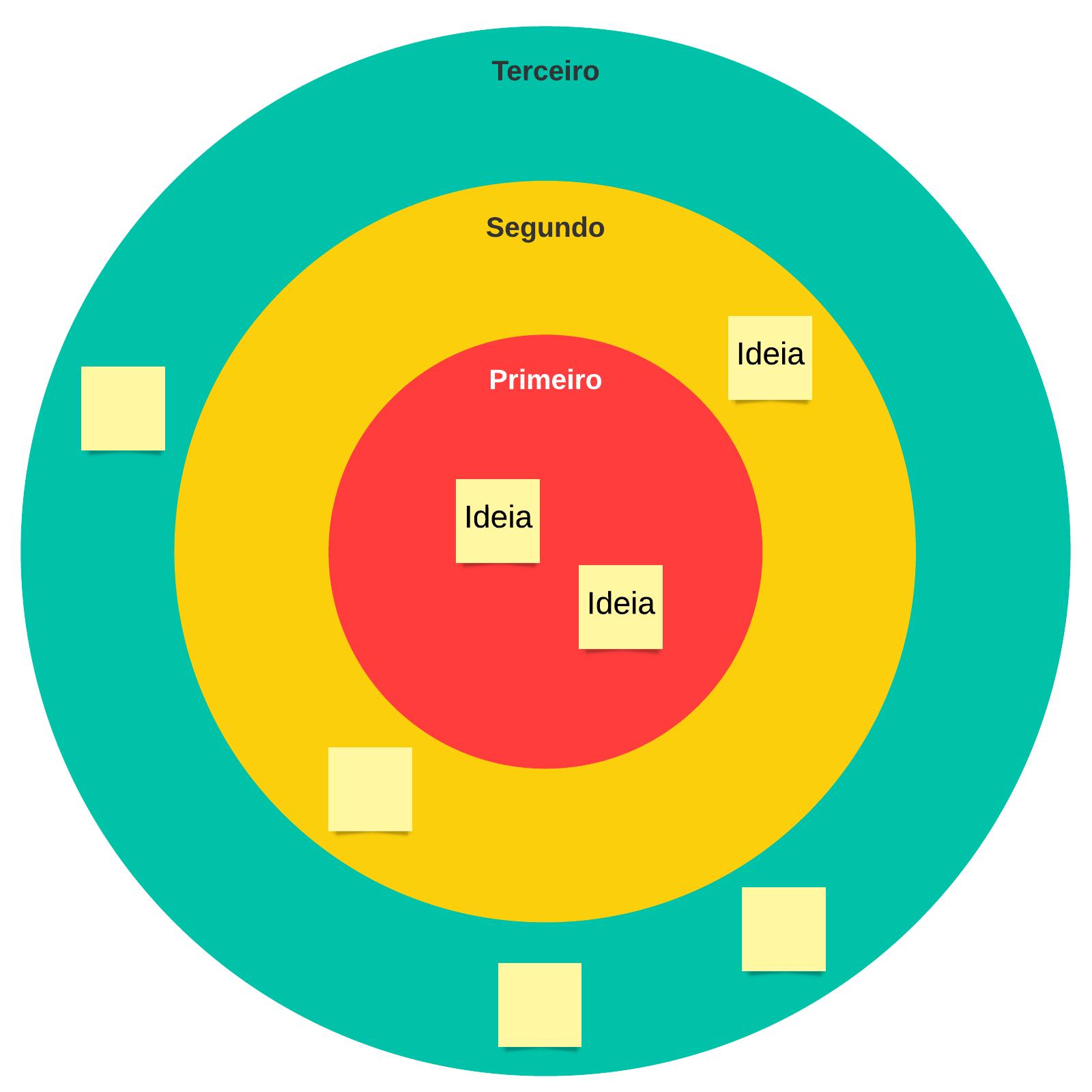 modelo de diagrama de alvo