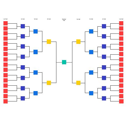 Modèle d'arbre de tournoi