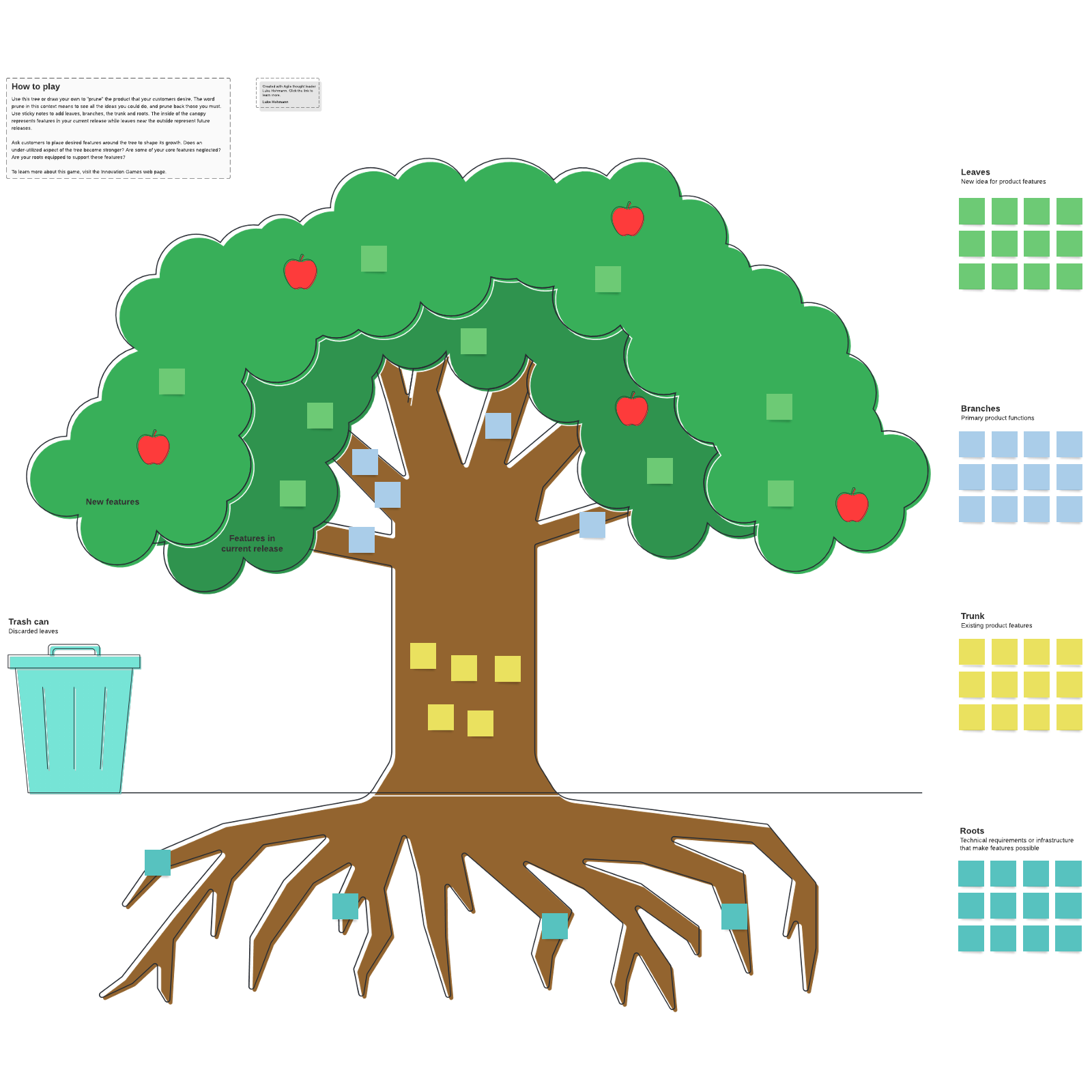 Prune the product tree