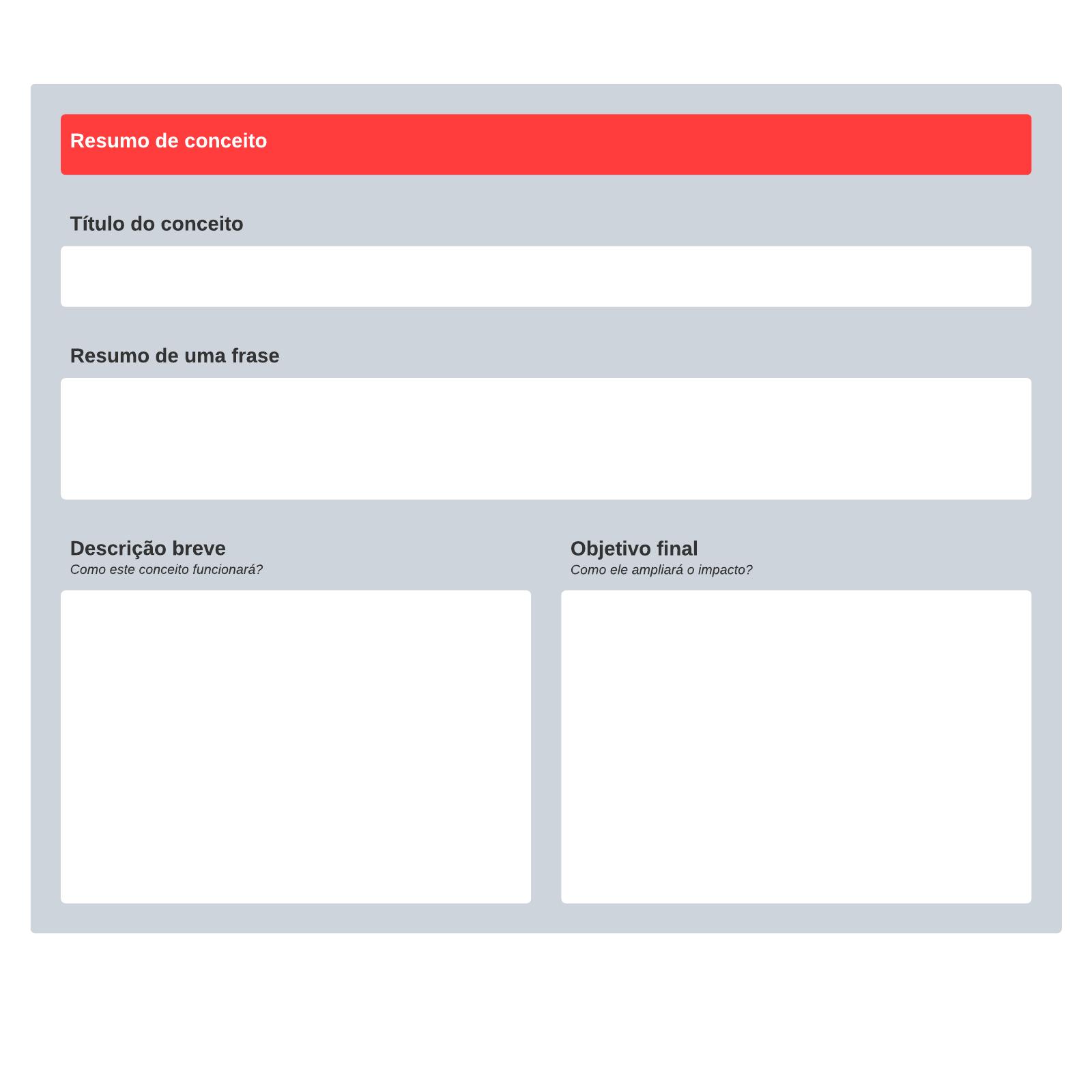 Modelo de resumo simples e expandido