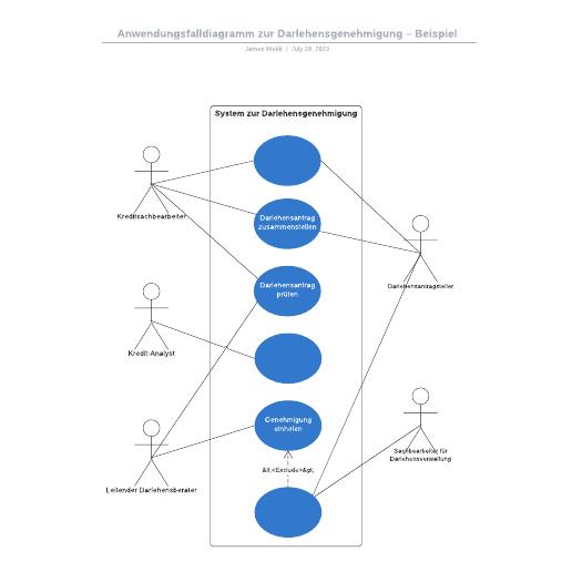 Darlehensgenehmigung Anwendungsfalldiagramm – Beispiel   Lucidchart