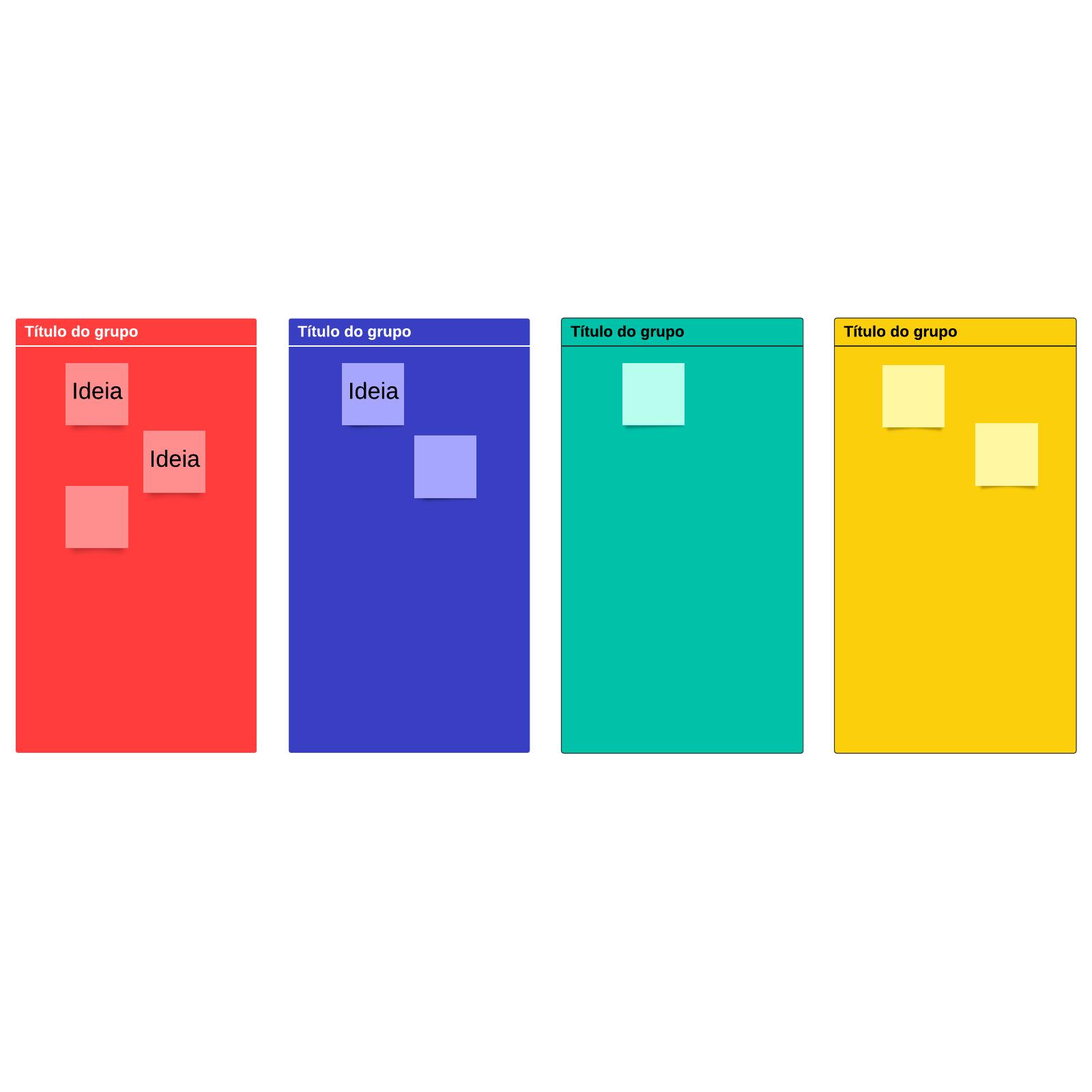 Exemplo de diagrama de afinidades layout