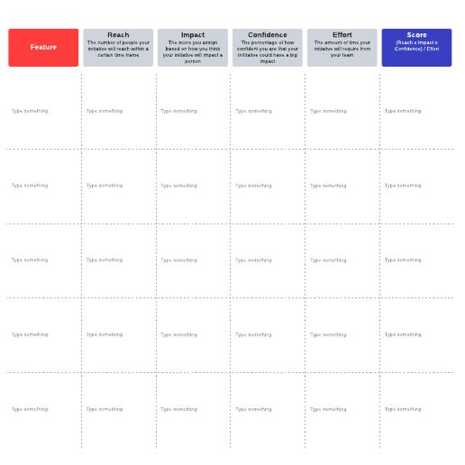 RICE prioritization matrix