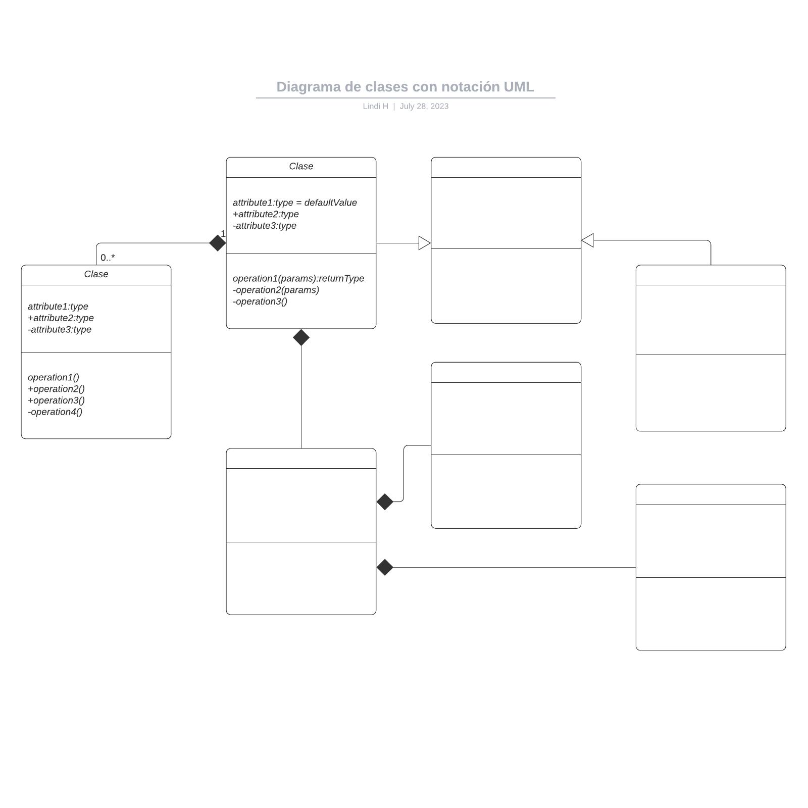 Diagrama de clases con notación UML