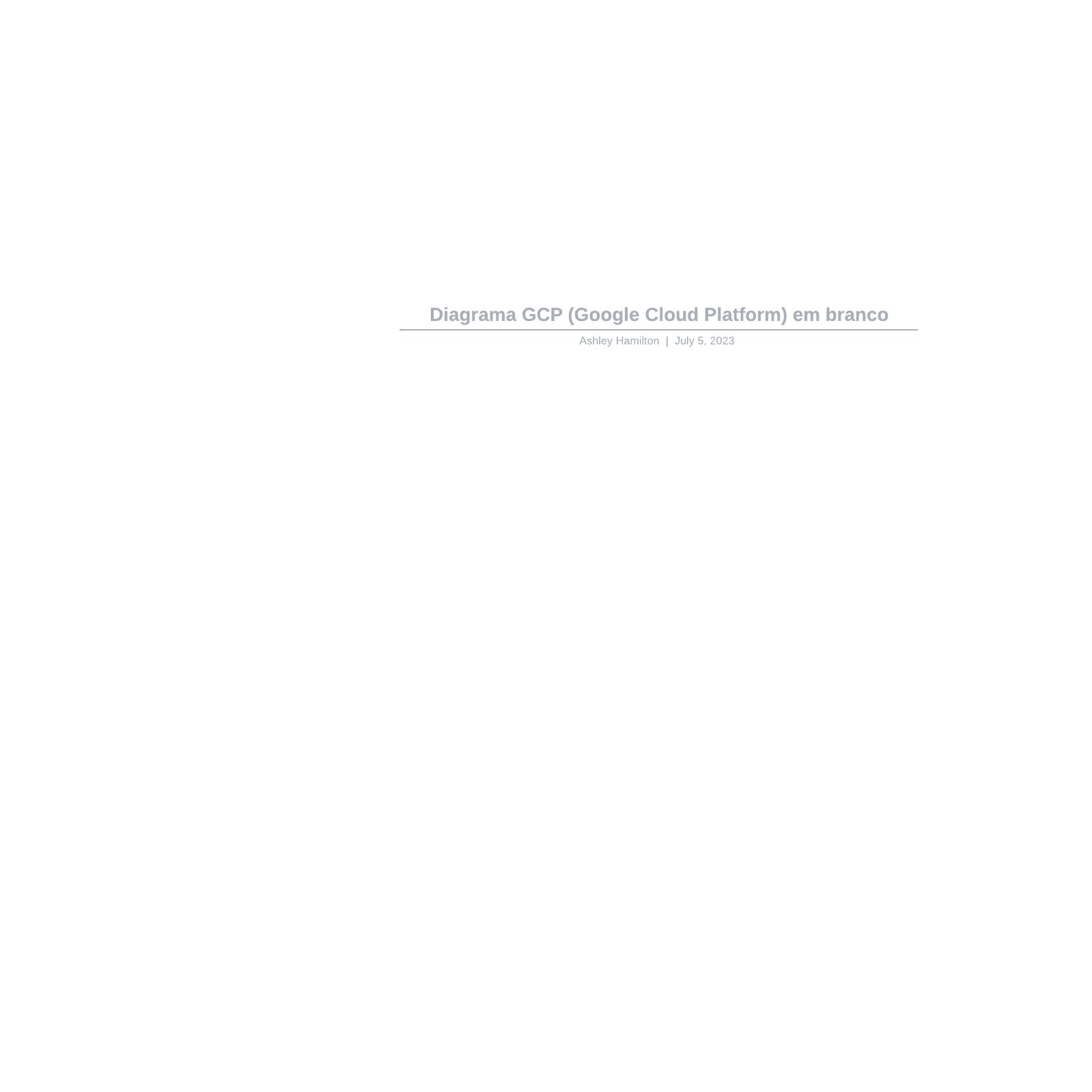Diagrama GCP (Google Cloud Platform) em branco