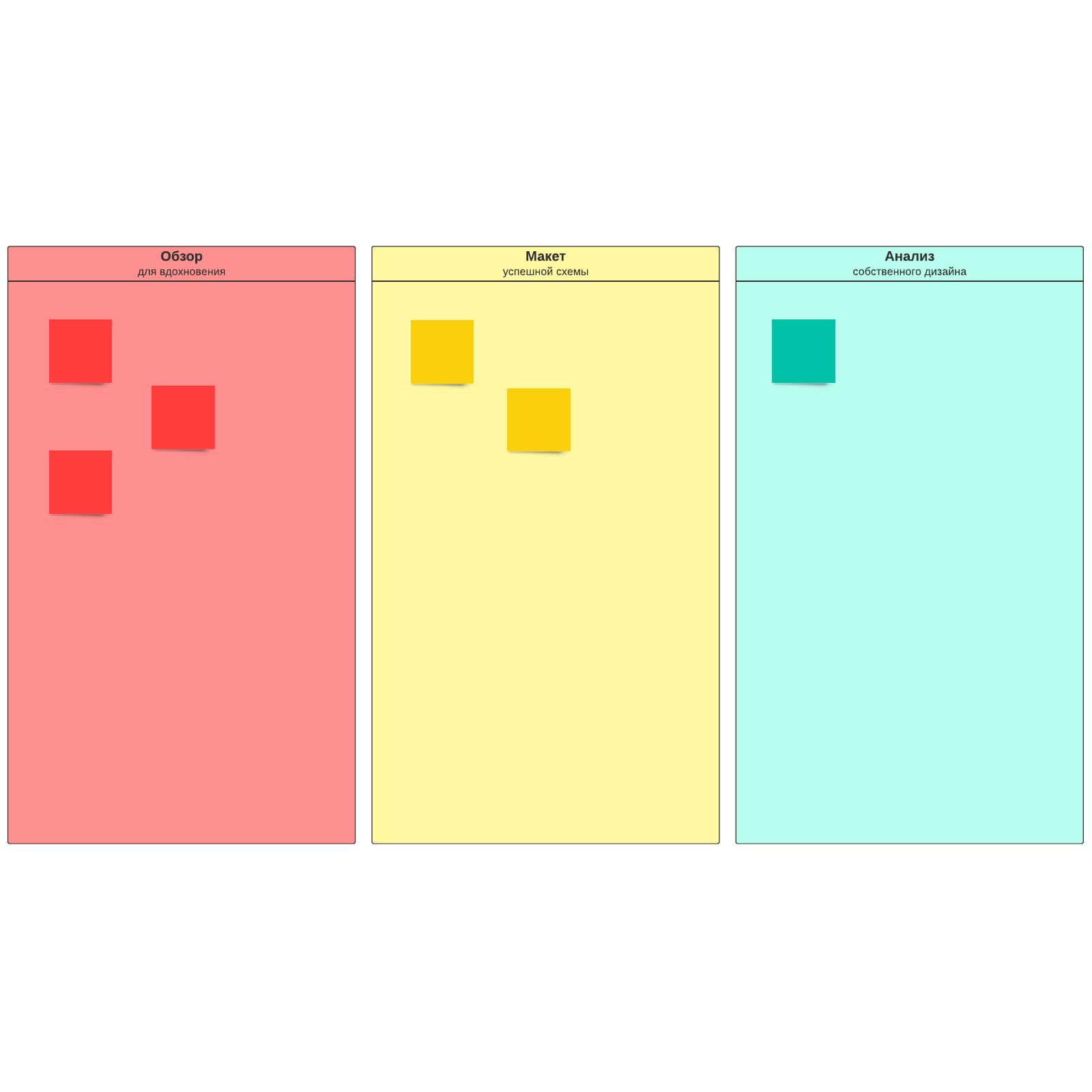 Шаблон по методу «Обзор, макет, анализ»