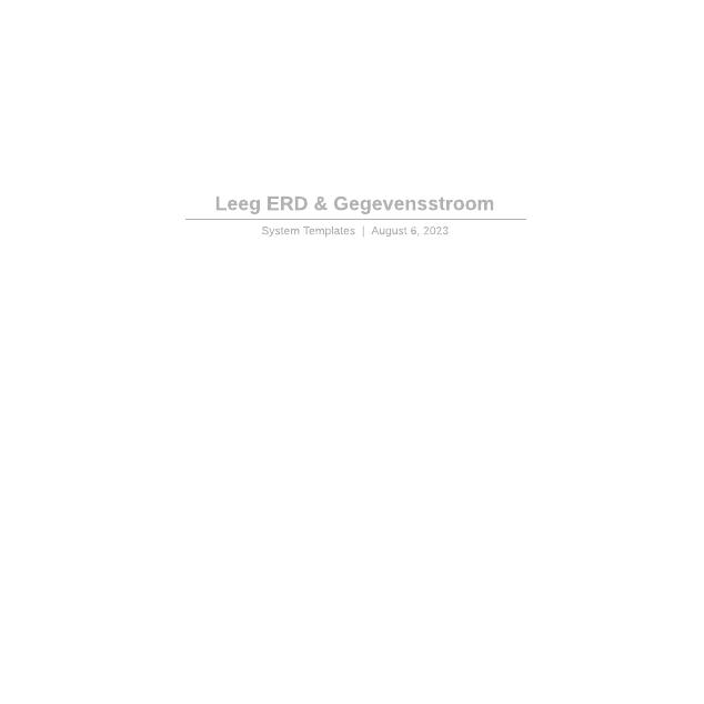 Leeg ERD & Gegevensstroom
