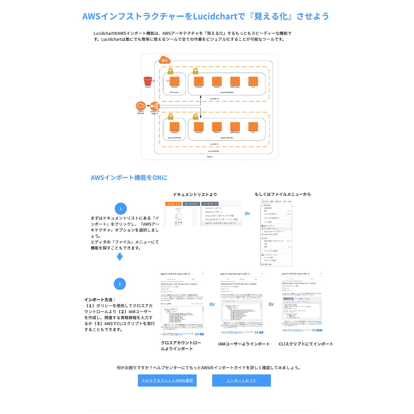 AWS構成図インポートガイド
