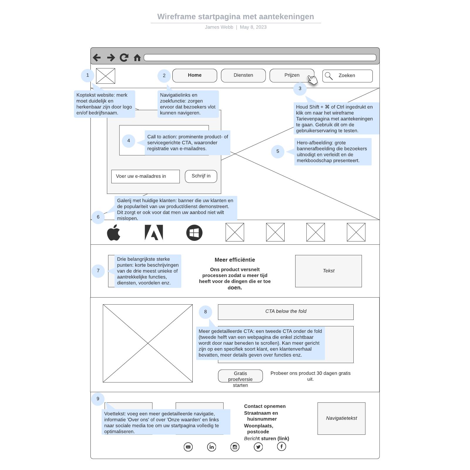 Wireframe startpagina met aantekeningen