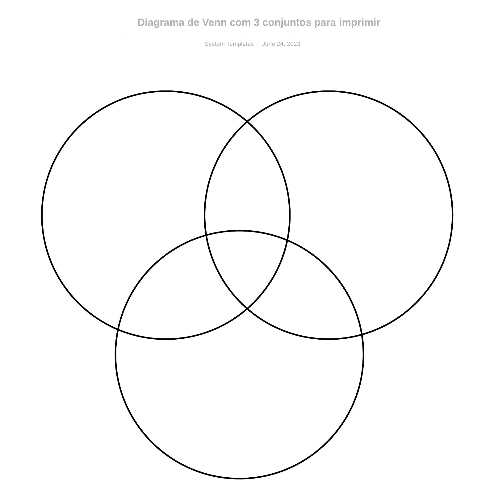 Diagrama de Venn com 3 conjuntos para imprimir