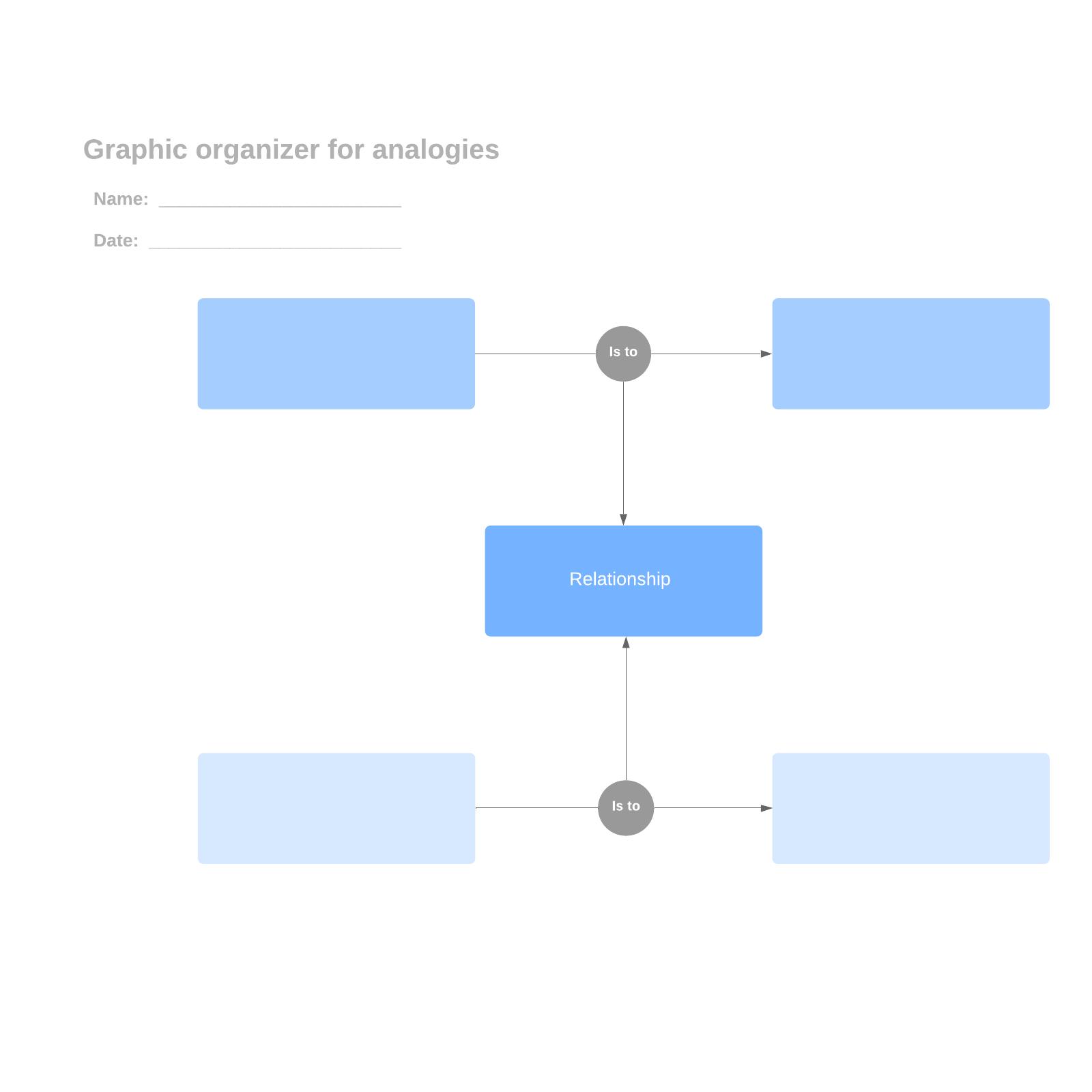 Graphic organizer for analogies