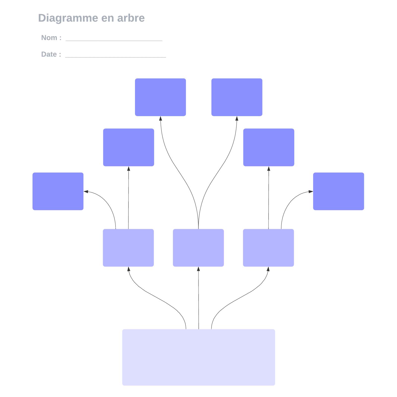 exemple de diagramme en arbre vierge