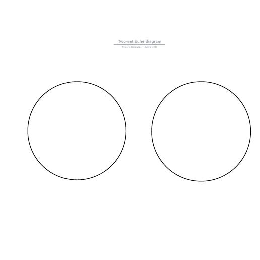 Two-set Euler diagram