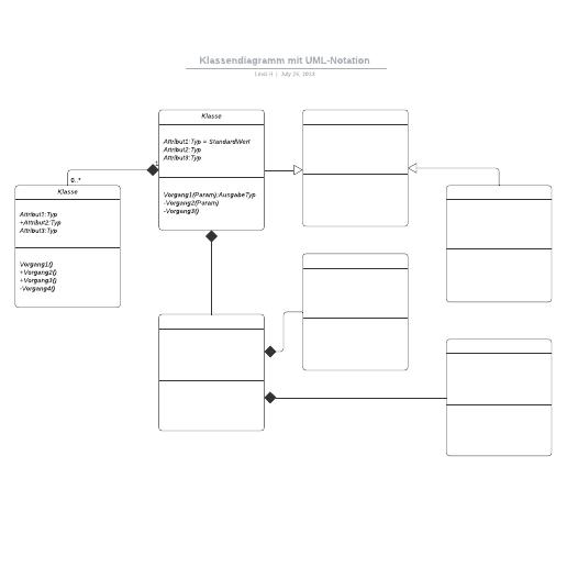 Klassendiagramm Beispiel mit UML-Notation
