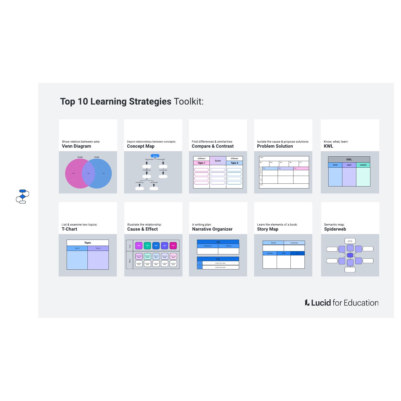 Top 10 Learning Strategies Landing
