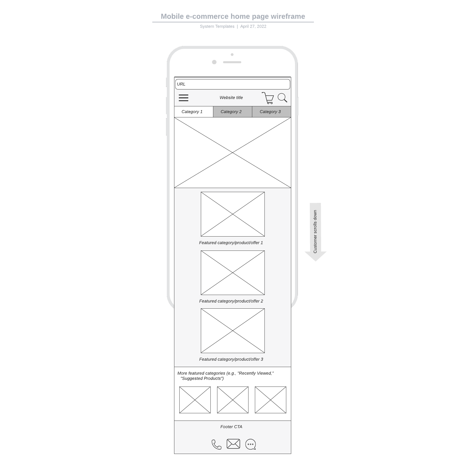Mobile e-commerce home page wireframe