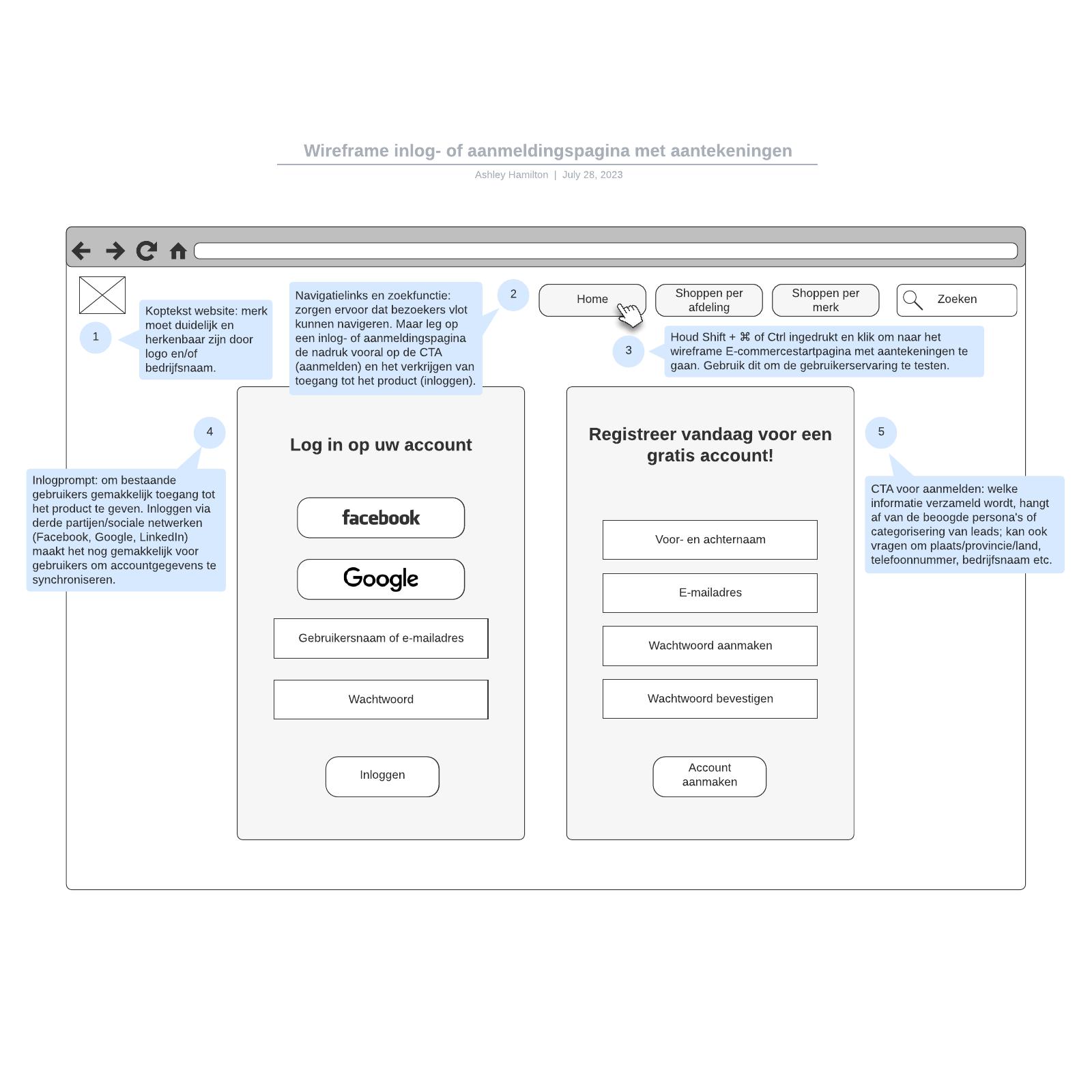 Wireframe inlog- of aanmeldingspagina met aantekeningen