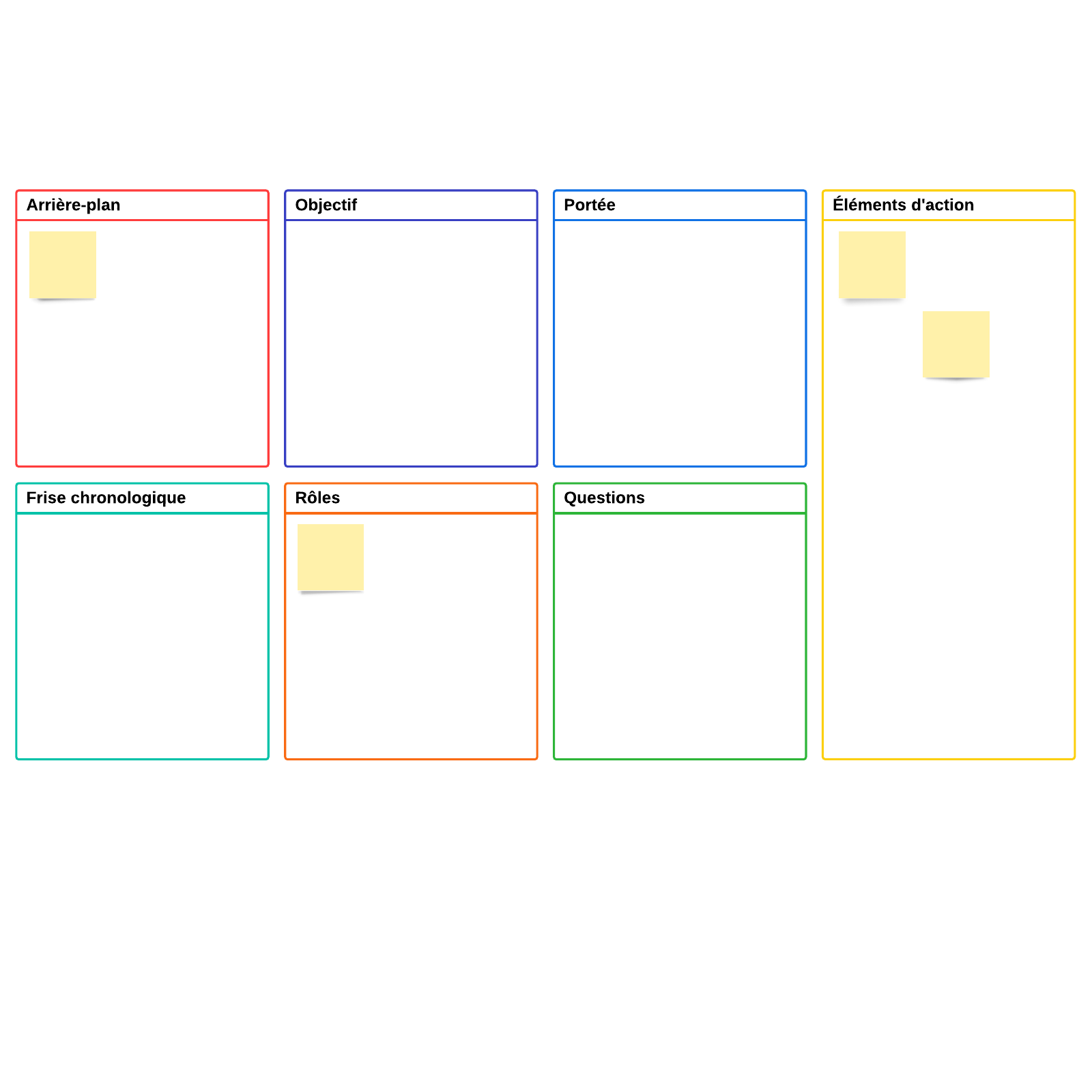 Modèle de lancement de projet