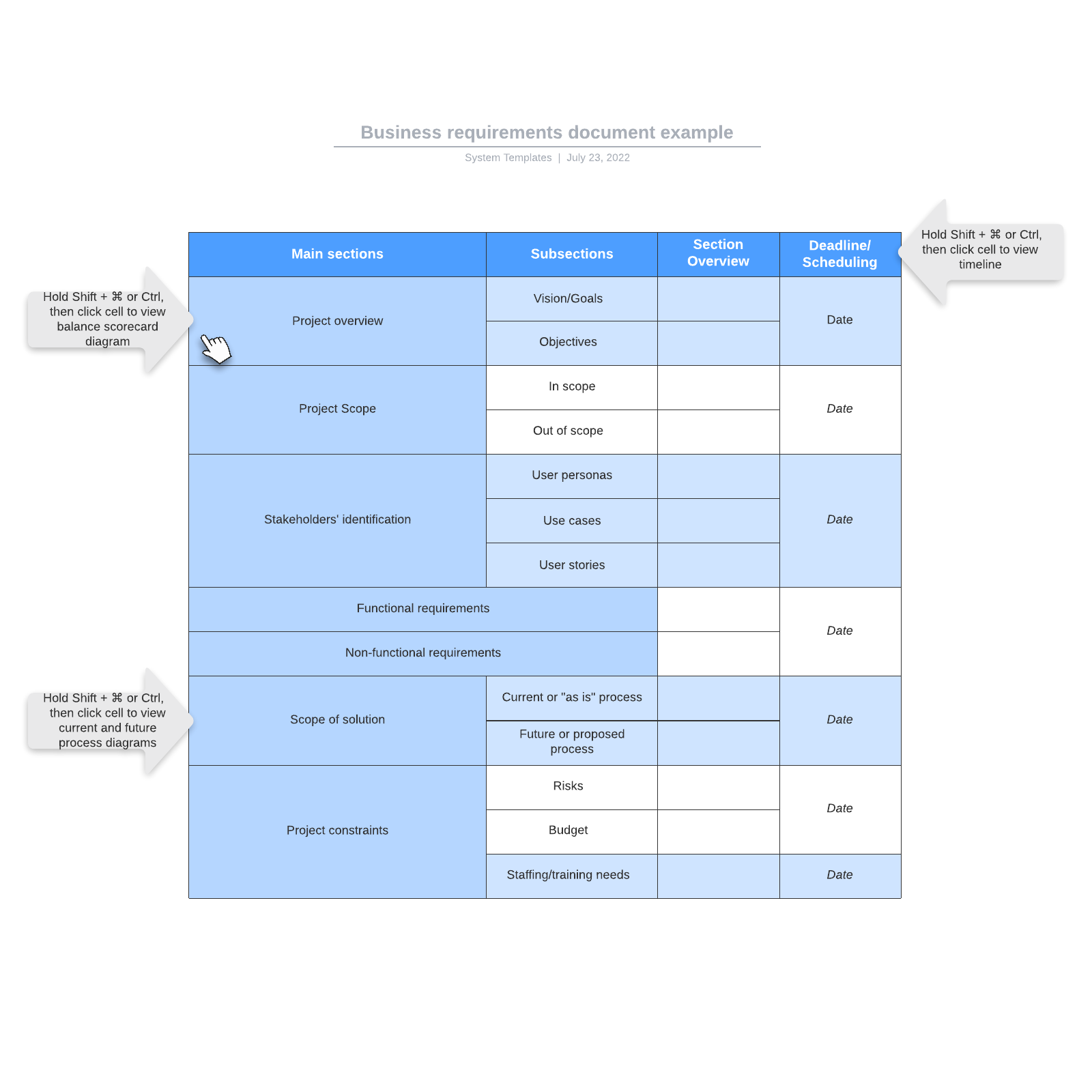 Business requirements document example