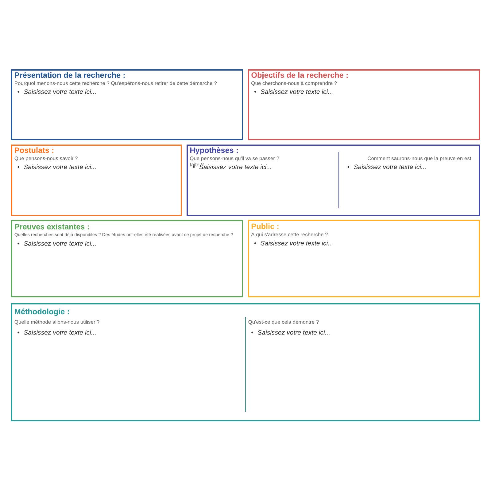 exemple de canevas de recherche UX vierge