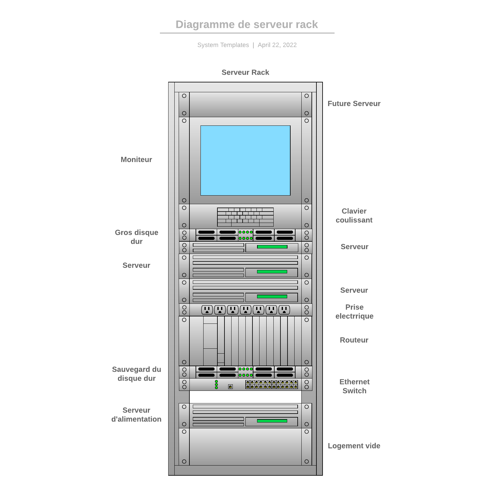 exemple de diagramme de montage en rack