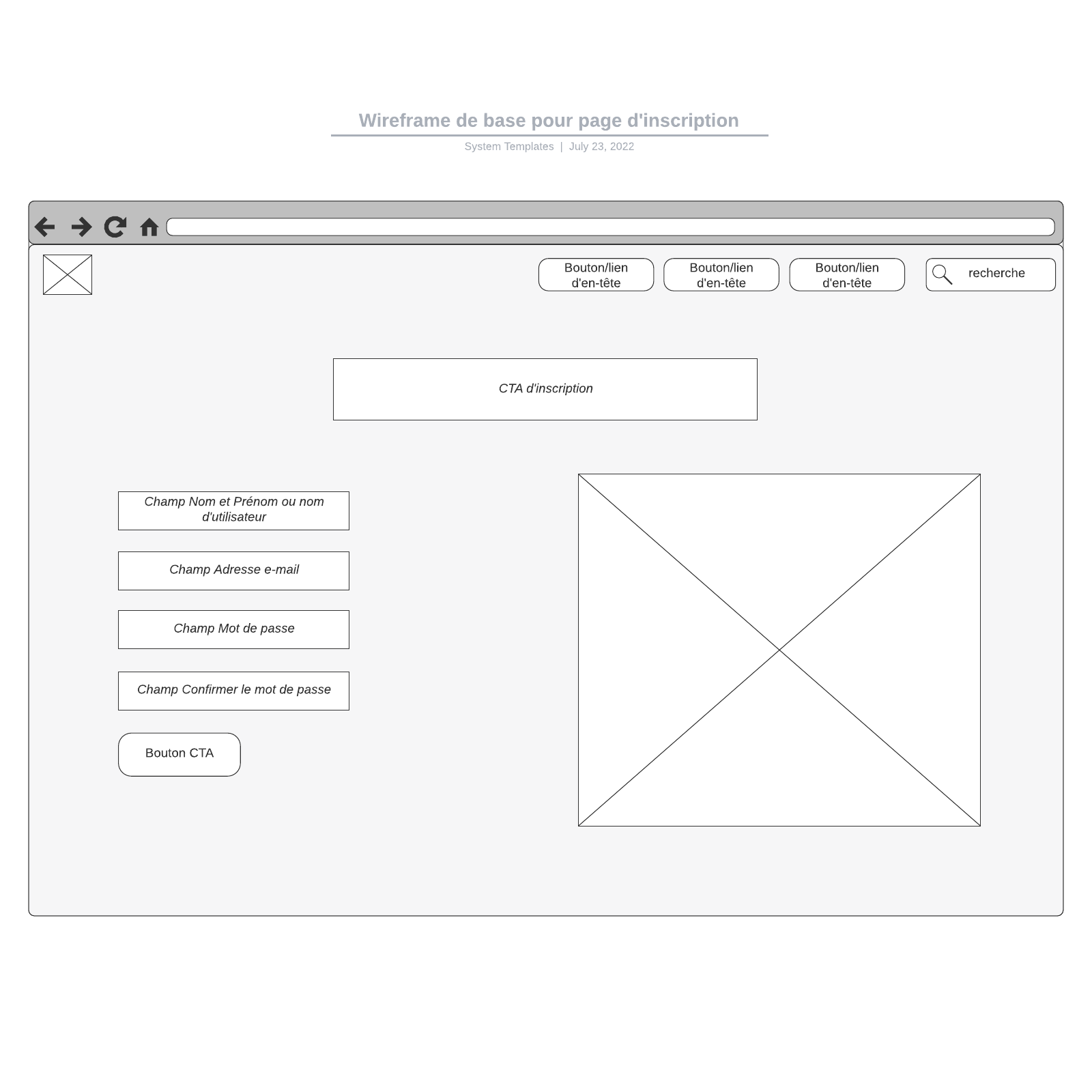 exemple de wireframe de base pour page d'inscription