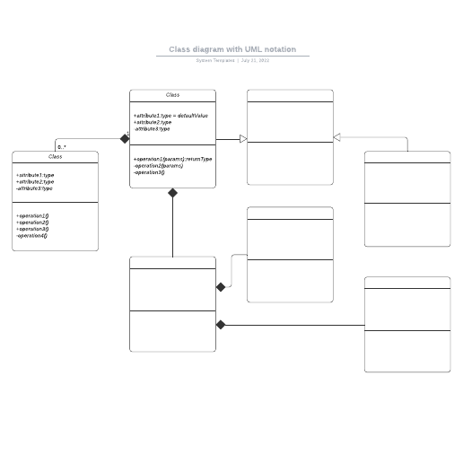 Class diagram with UML notation