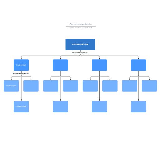 exemple de carte conceptuelle vierge 2