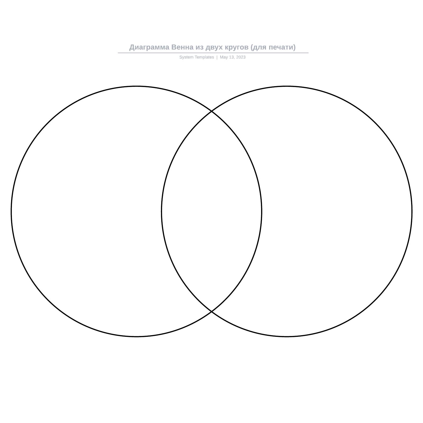 Диаграмма Венна из двух кругов (для печати)