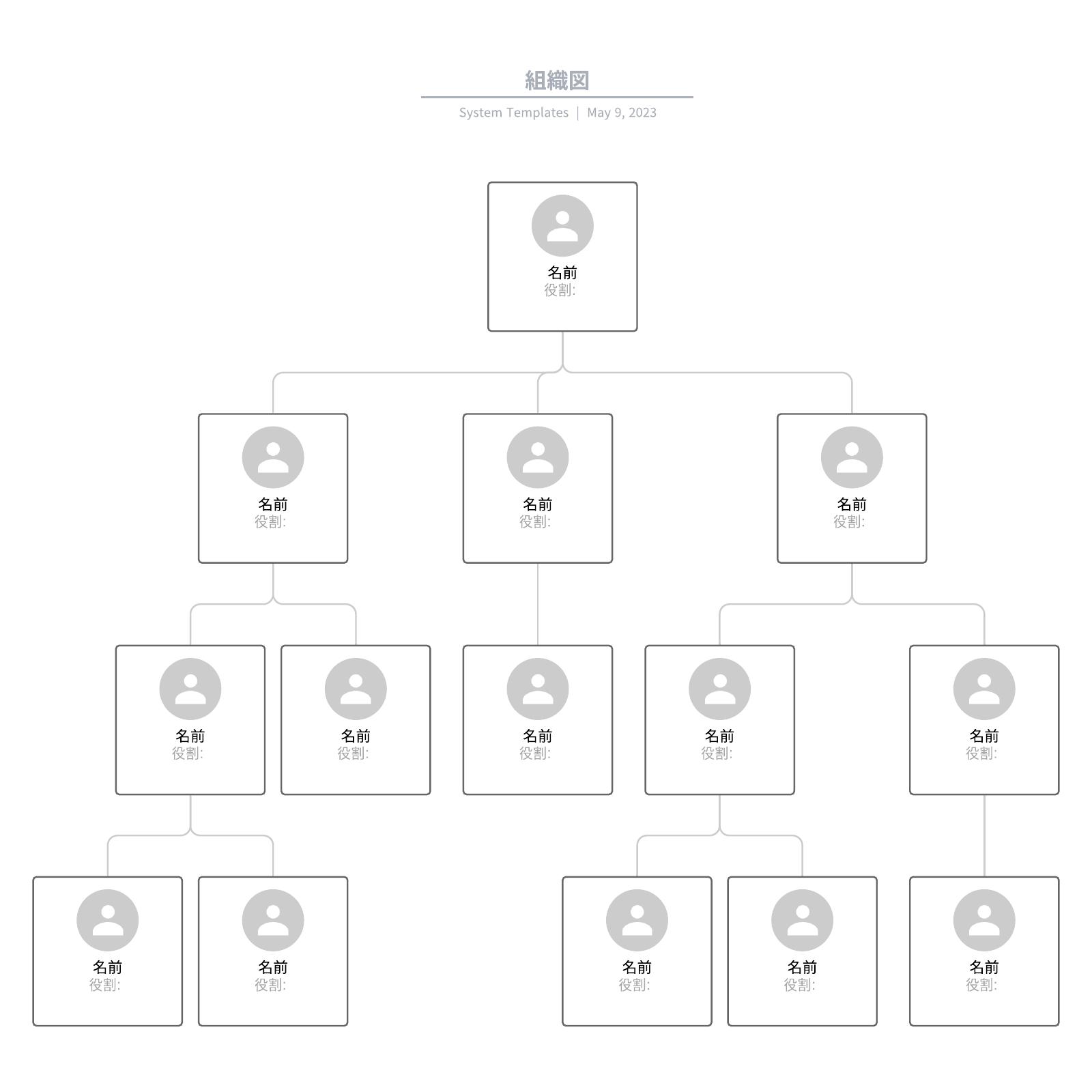 組織図自動作成に使えるテンプレート