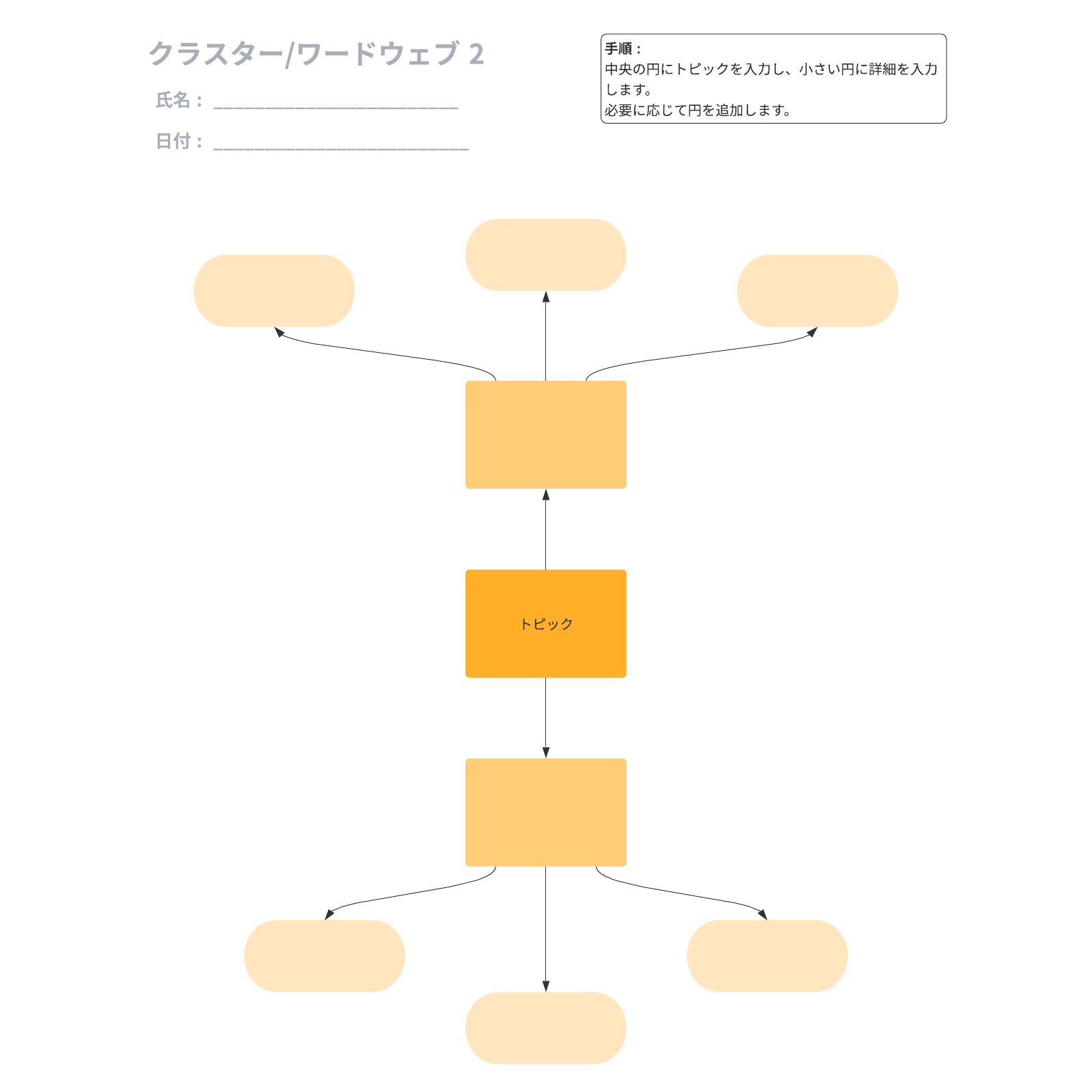 クラスター/ワードウェブ テンプレート
